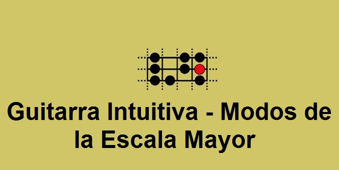 Guitarra Intuitiva - Modos de la Escala Mayor apk v1.2 Full (MEGA)
